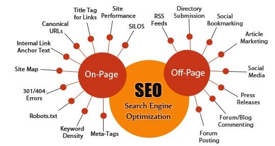 Những yếu tố cần biết của Seo Ongpe và Seo  Offpage
